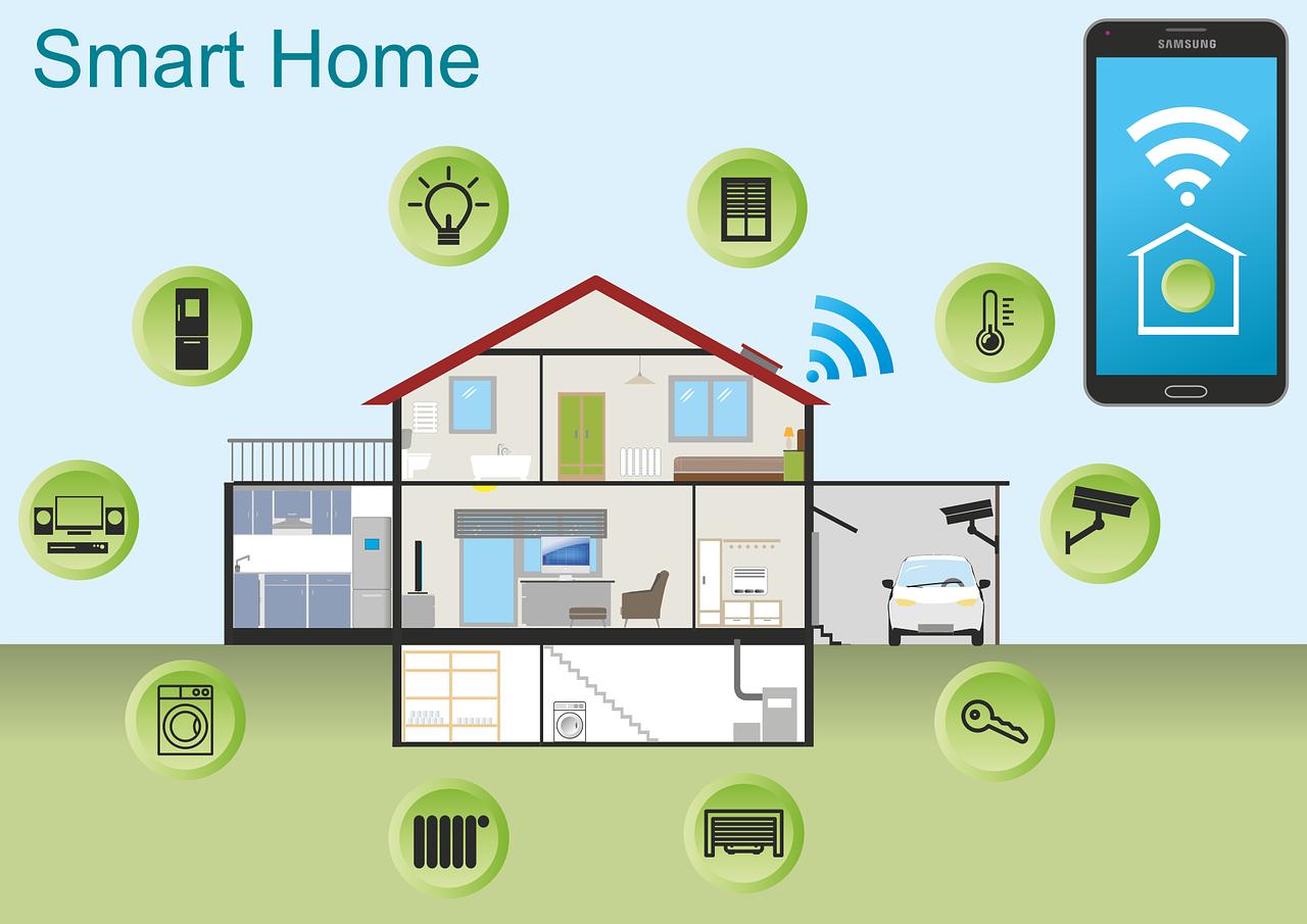 Til dig der har overvejet at investere i et smart home