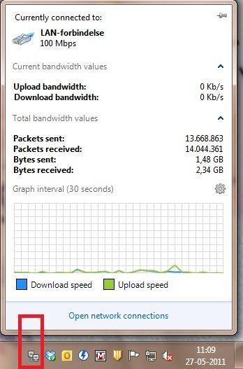 Se din netværksaktivitet i Windows 7