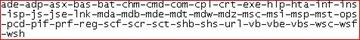 Kan ikke modtage exe / bat mm. filer i outlook